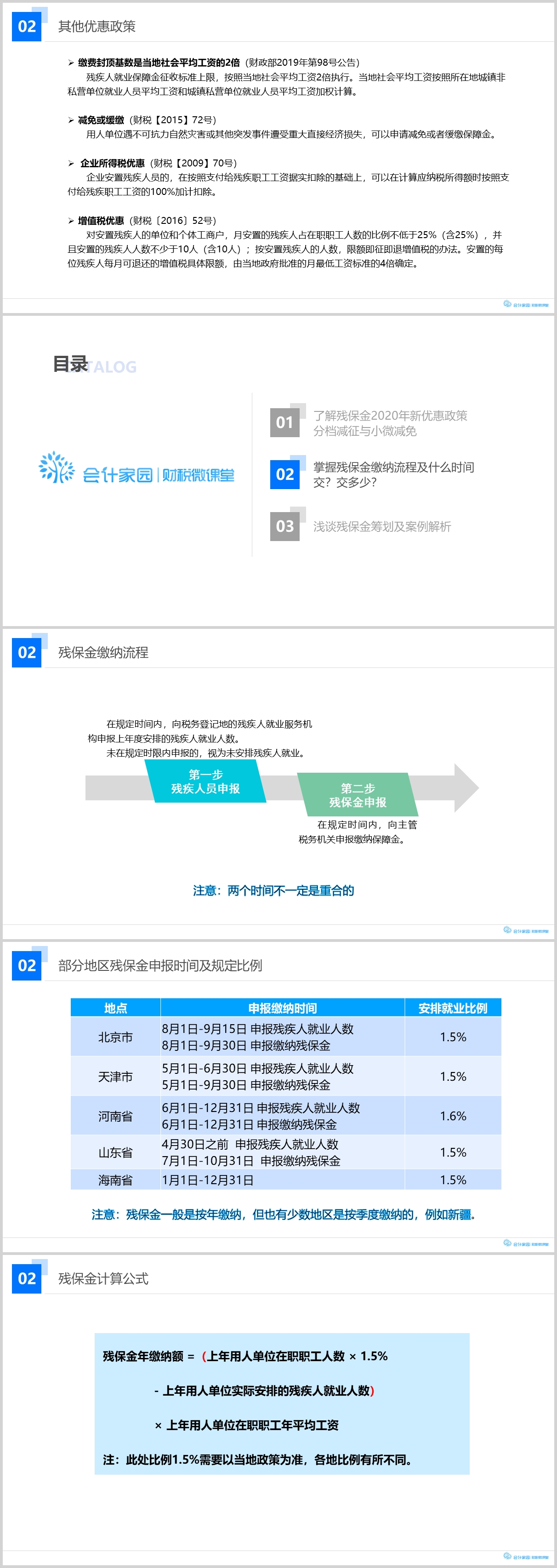 【7-29】听国家政策大变,享小微企业福音 2020年残保金征收详解2.jpg