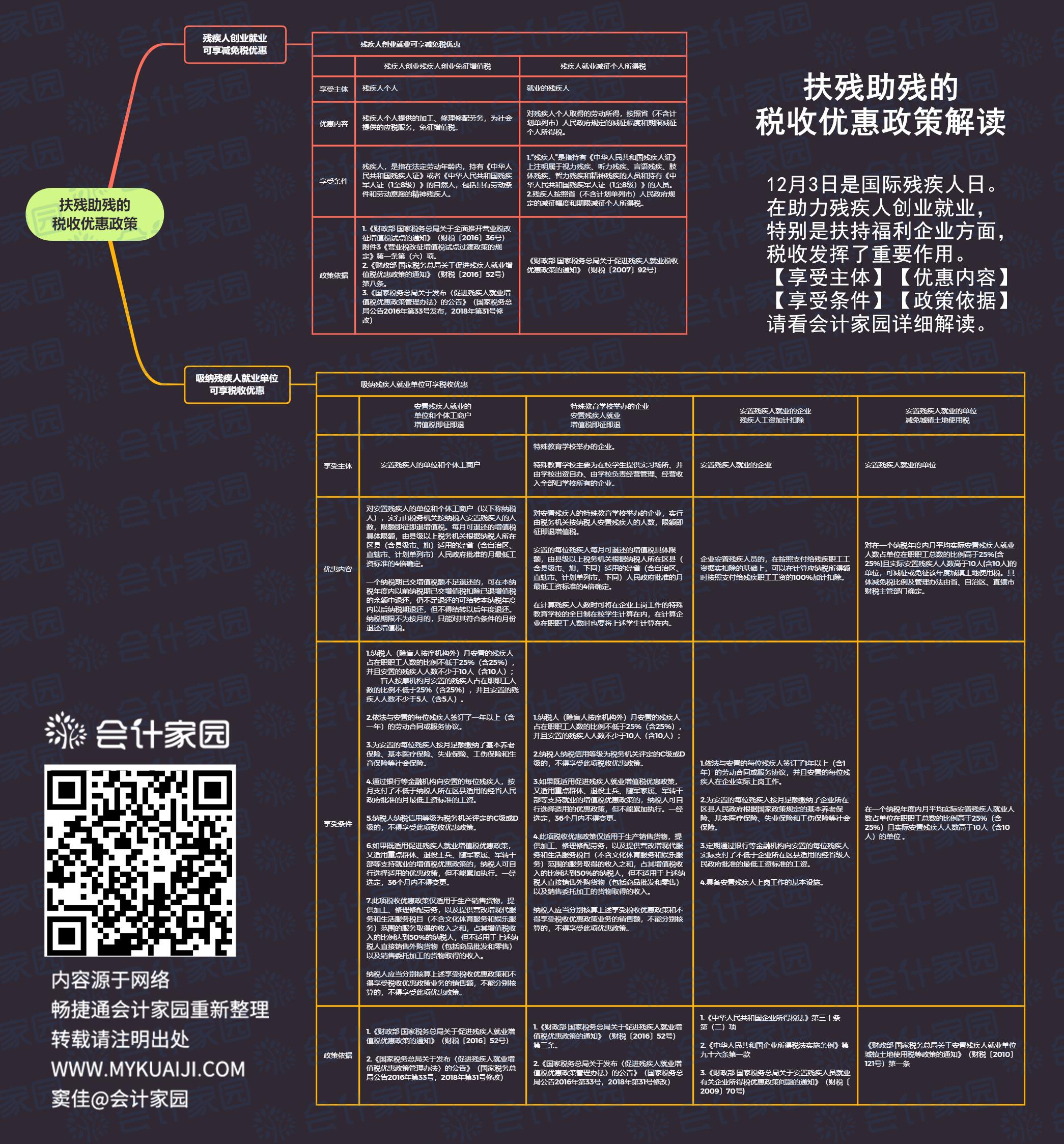 扶残助残的税收优惠政策(全).png
