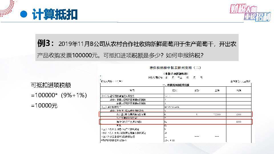 【6-4】手把手教您全盘账——案例解析一般纳税人进项税7大典型问题(1)_页面_12.jpg