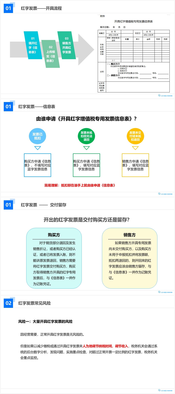 【9-16】30分钟应对增值税红字发票难题b.jpg