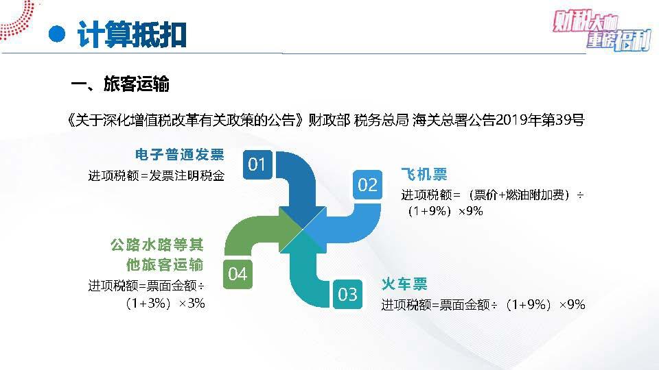【6-4】手把手教您全盘账——案例解析一般纳税人进项税7大典型问题(1)_页面_09.jpg