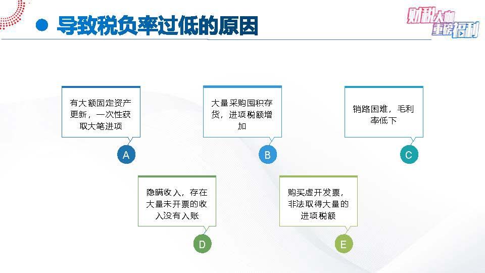 【6-4】手把手教您全盘账——案例解析一般纳税人进项税7大典型问题(1)_页面_35.jpg